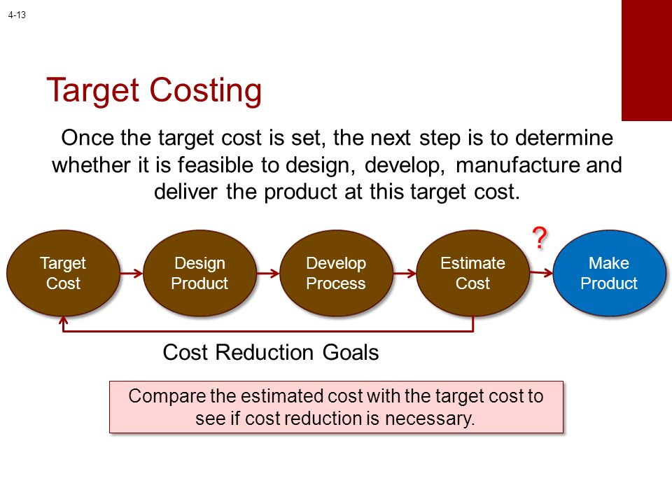 4-13 Target Costing.