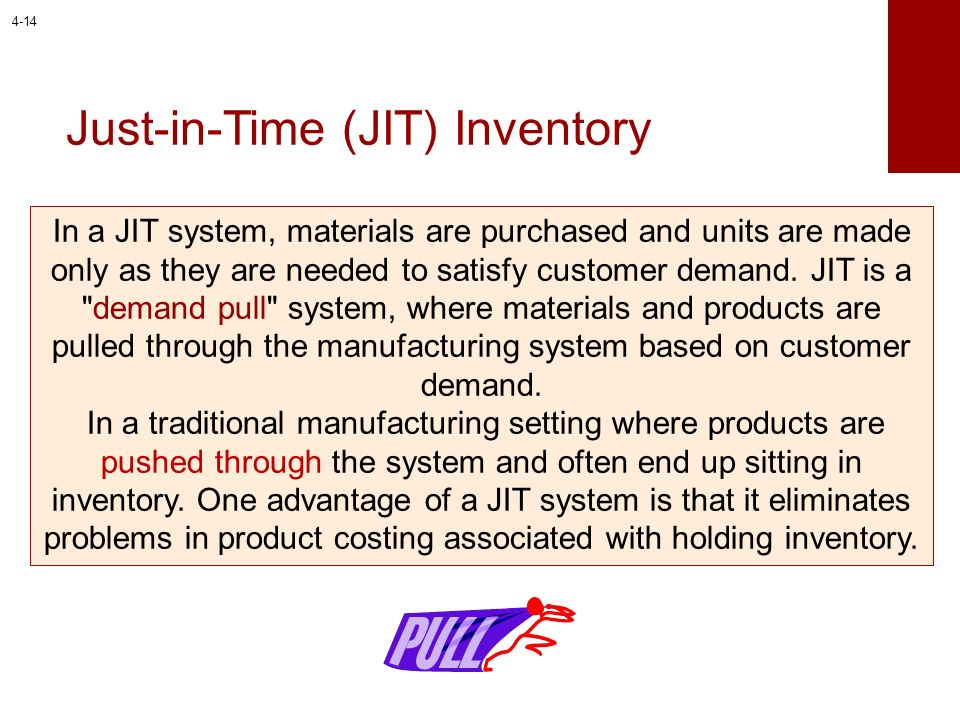Just-in-Time (JIT) Inventory