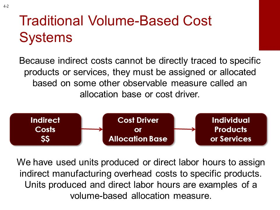 Traditional Volume-Based Cost Systems