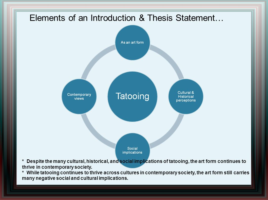 Elements of a thesis paper