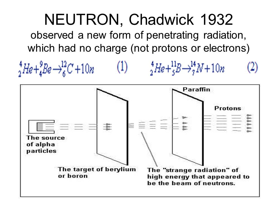Nuclear Chemistry Brief history of nuclear related discoveries ...