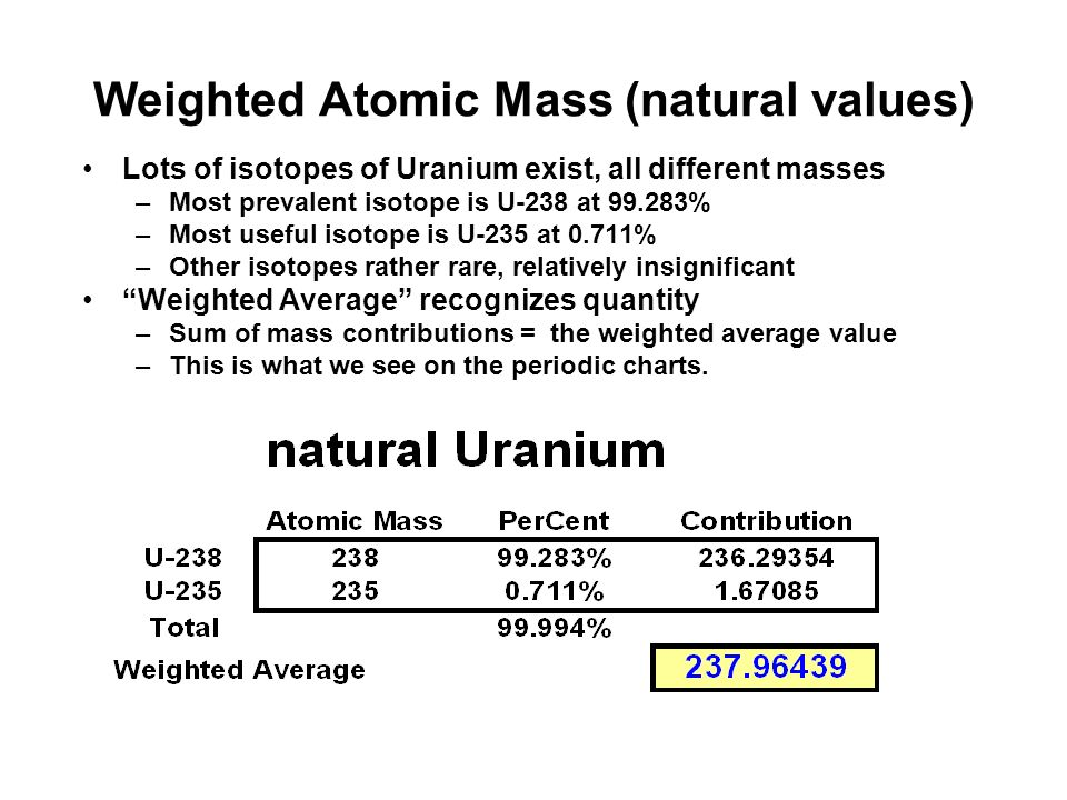 Nuclear chemistry brief history of nuclear related discoveries ppt weighted atomic mass natural values urtaz Choice Image
