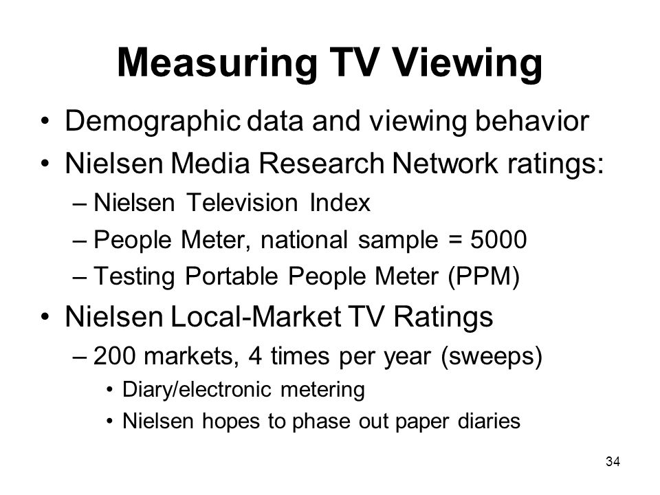 Measuring TV Viewing Demographic data and viewing behavior