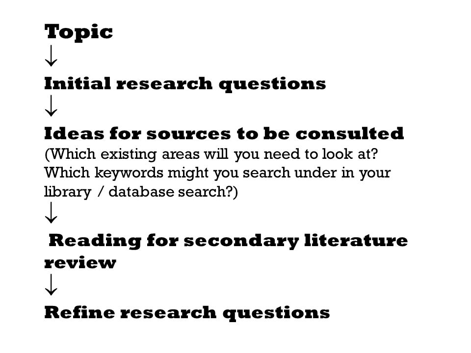 Literature Review SlidePlayer
