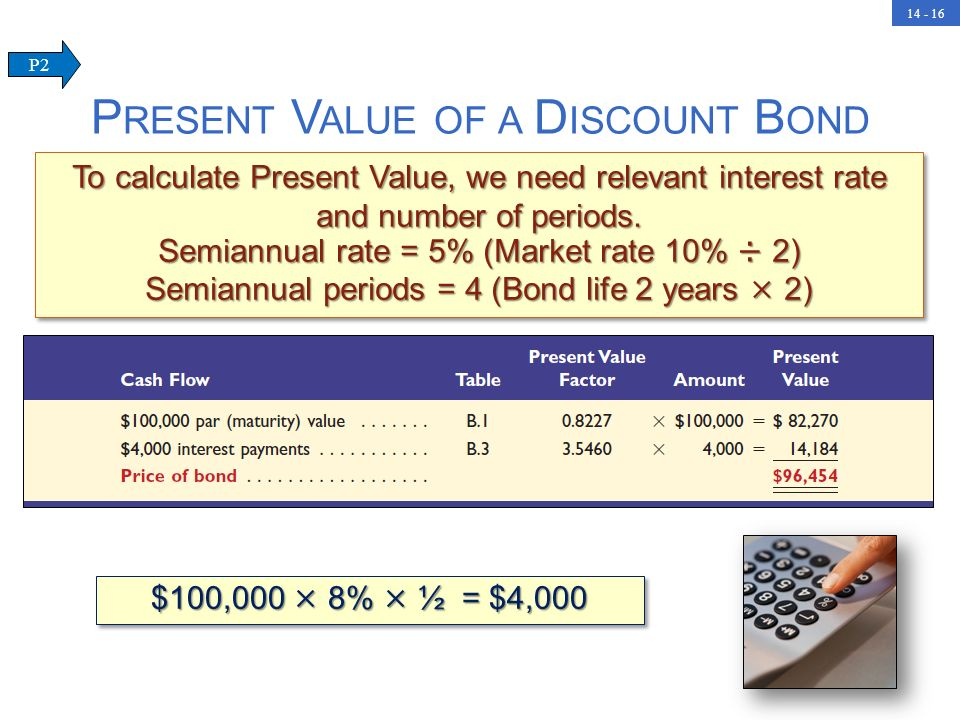 Present Value of a Discount Bond