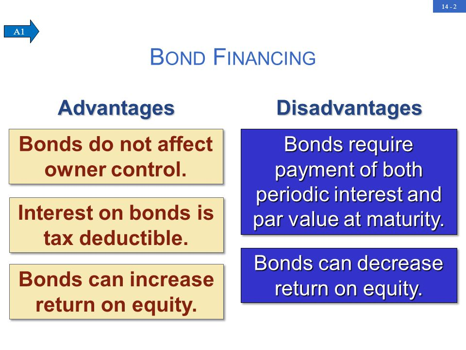 Bond Financing Advantages Disadvantages