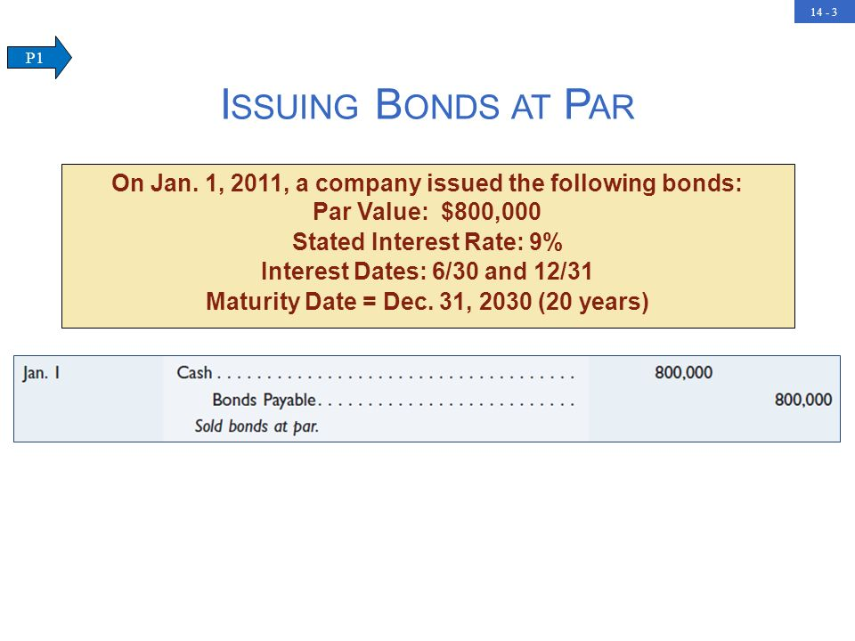 Issuing Bonds at Par P1. On Jan. 1, 2011, a company issued the following bonds: Par Value: $800,000.