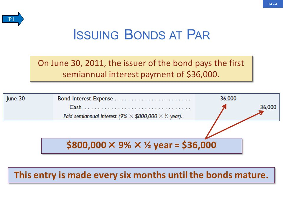 This entry is made every six months until the bonds mature.
