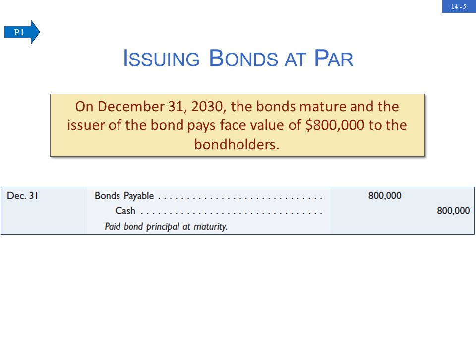 Issuing Bonds at Par P1. On December 31, 2030, the bonds mature and the issuer of the bond pays face value of $800,000 to the bondholders.