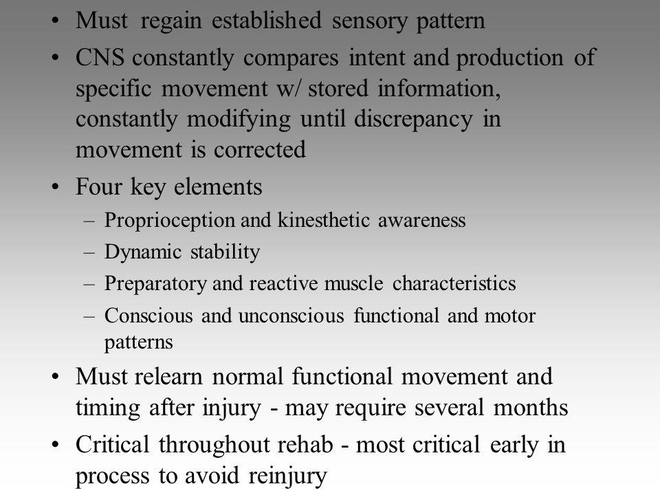 Must regain established sensory pattern
