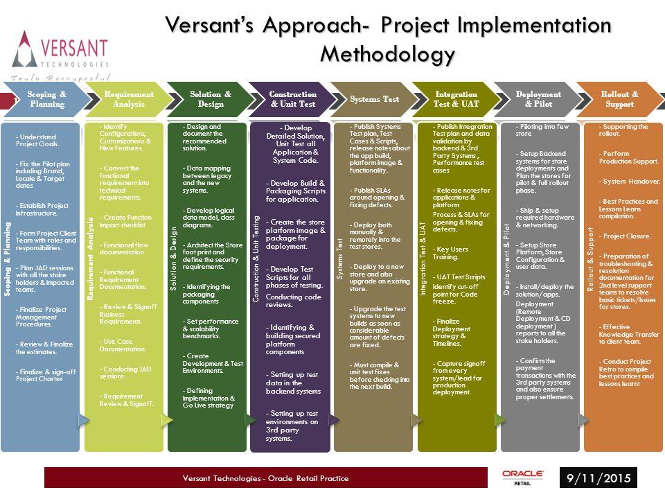 Versant Technologies Pvt Ltd Ppt Download