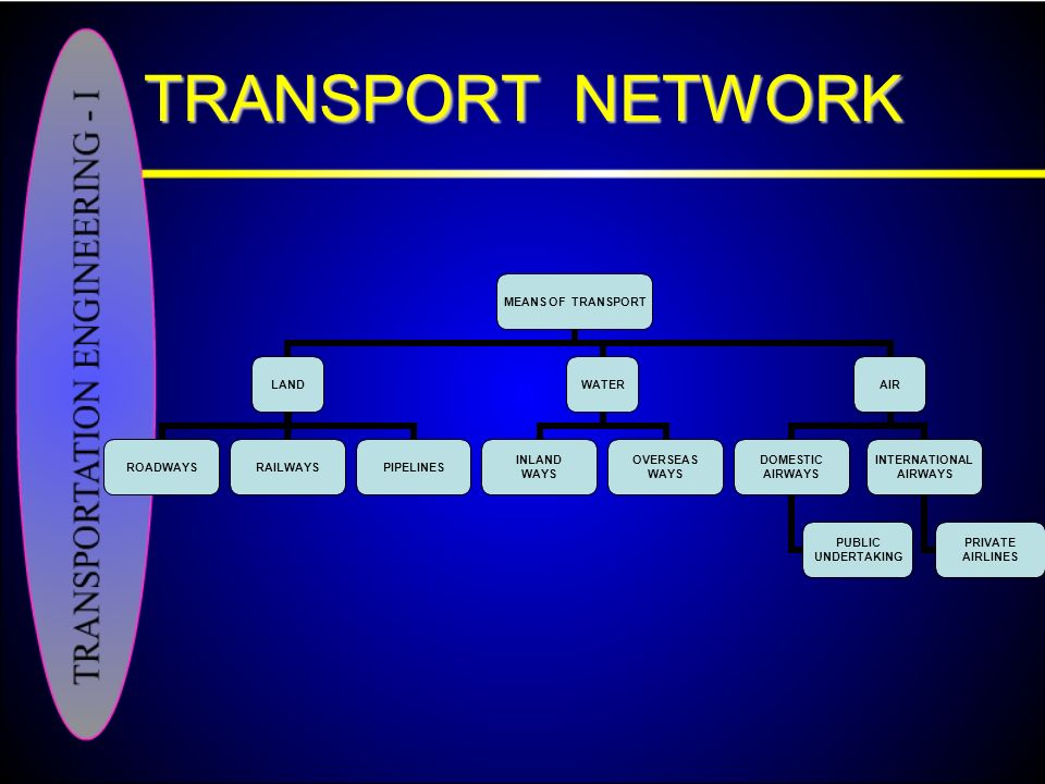 transportation engineering i ppt video online download