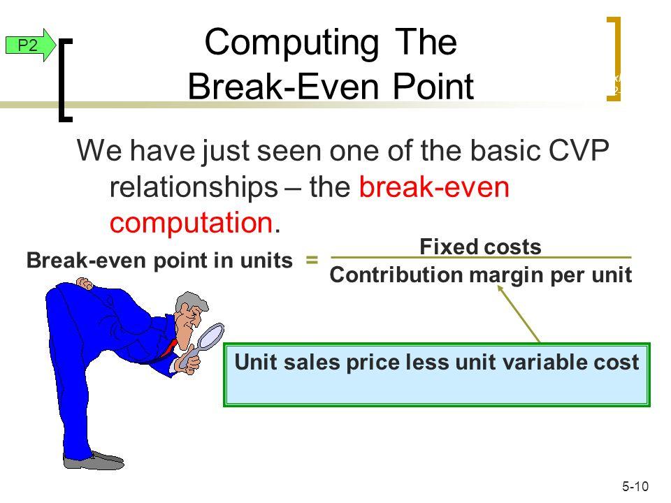Computing The Break-Even Point