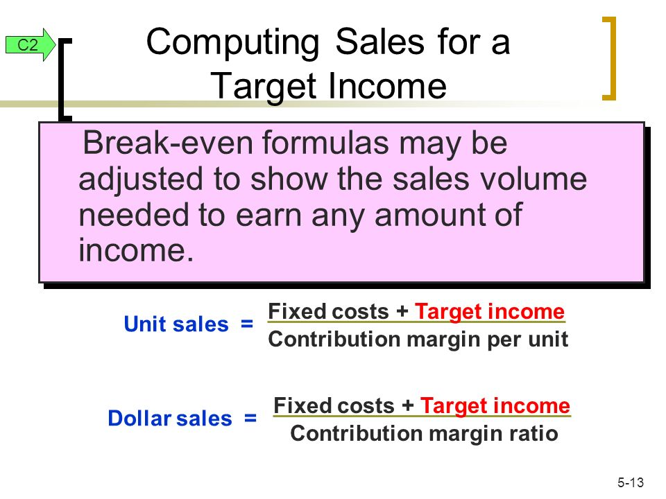 Computing Sales for a Target Income