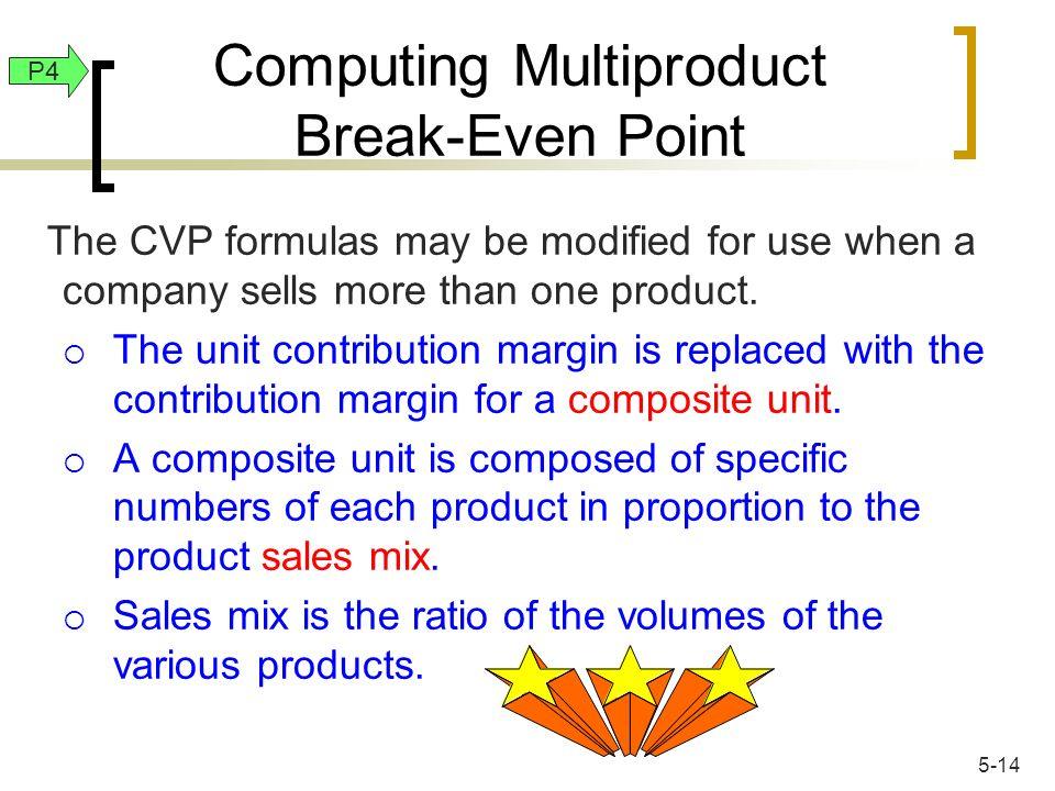 Computing Multiproduct Break-Even Point