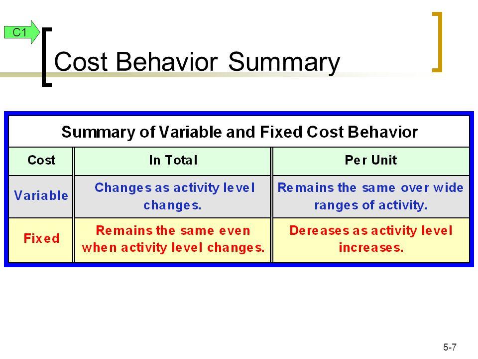 Cost Behavior Summary C1 5-7