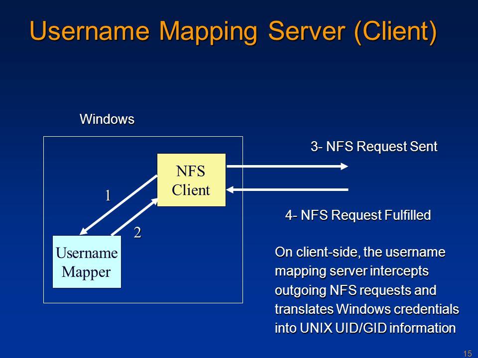 Nfs Client Windows 2003 Server