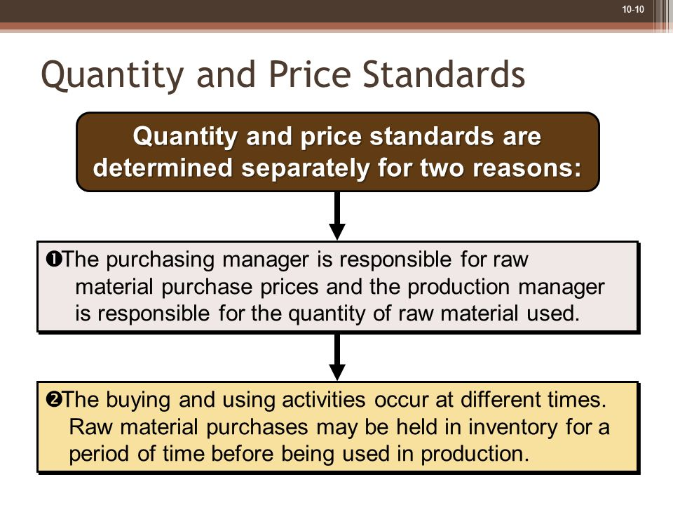 Quantity and Price Standards