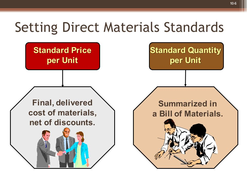 Setting Direct Materials Standards