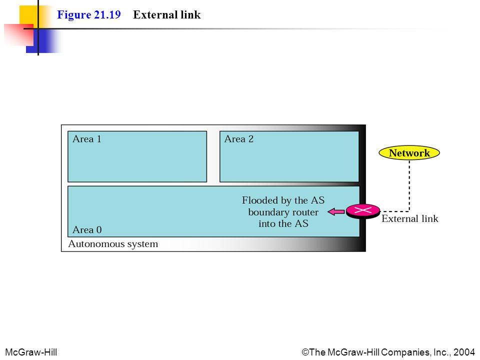 Figure 21.19 External link