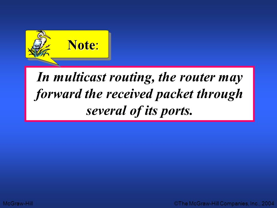 Note: In multicast routing, the router may forward the received packet through several of its ports.