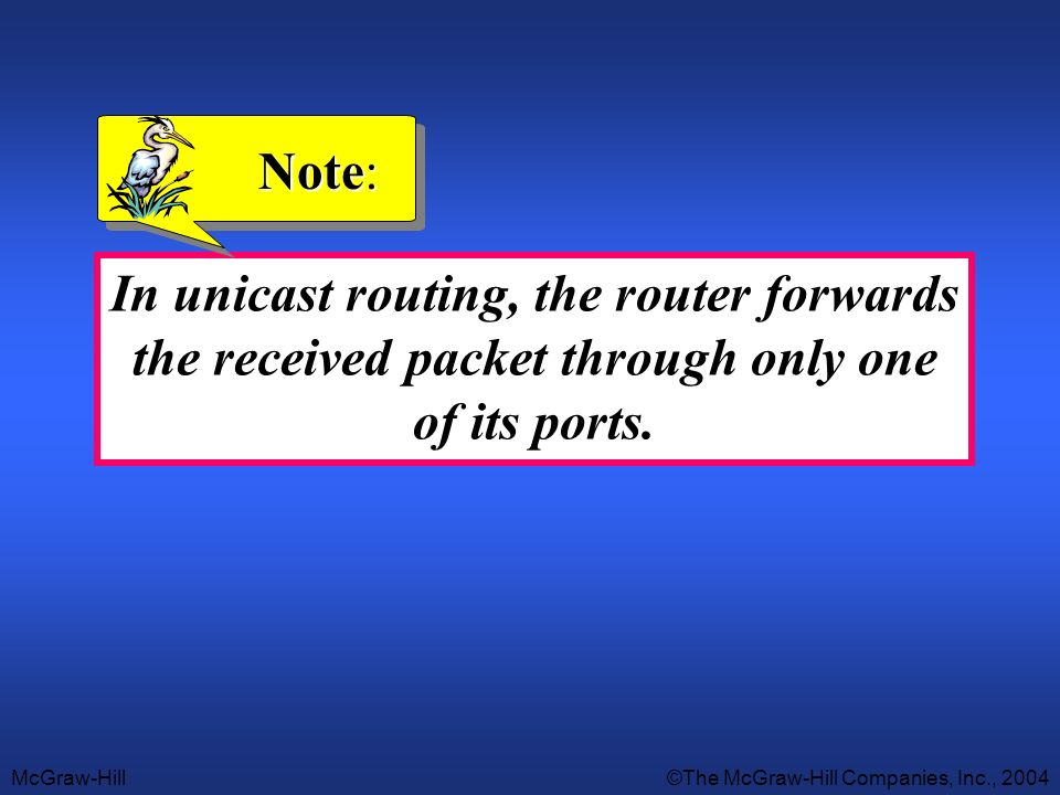 Note: In unicast routing, the router forwards the received packet through only one of its ports.