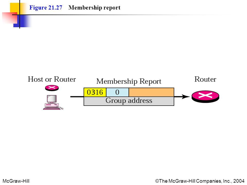 Figure 21.27 Membership report