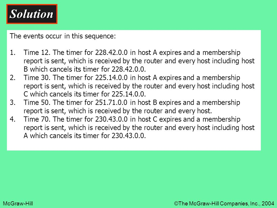 Solution The events occur in this sequence: