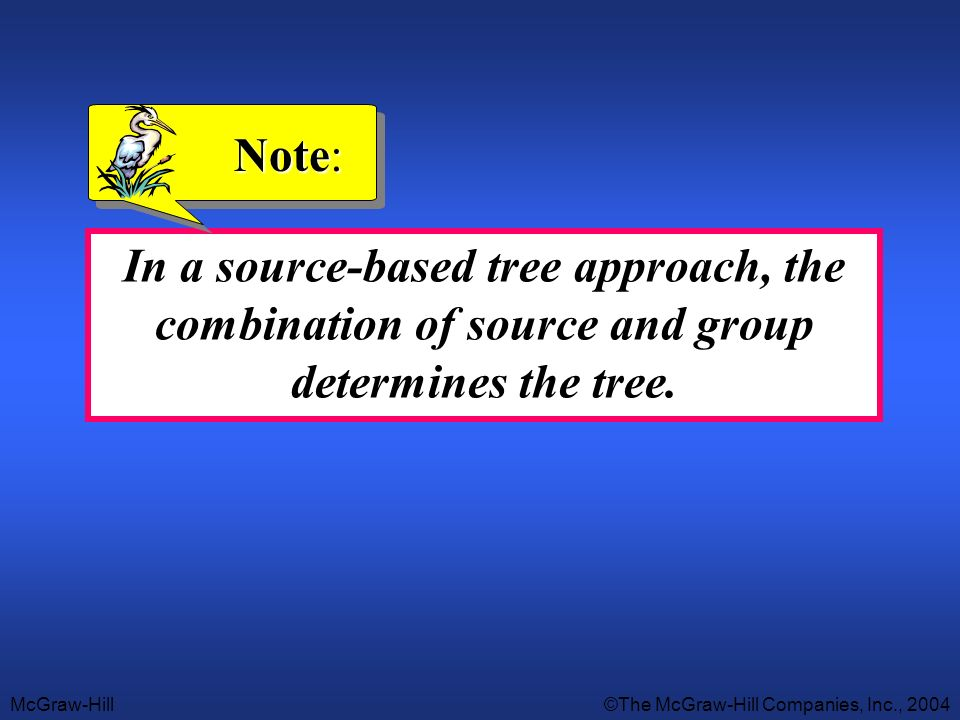 Note: In a source-based tree approach, the combination of source and group determines the tree.