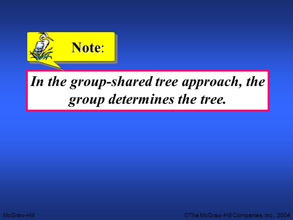 In the group-shared tree approach, the group determines the tree.