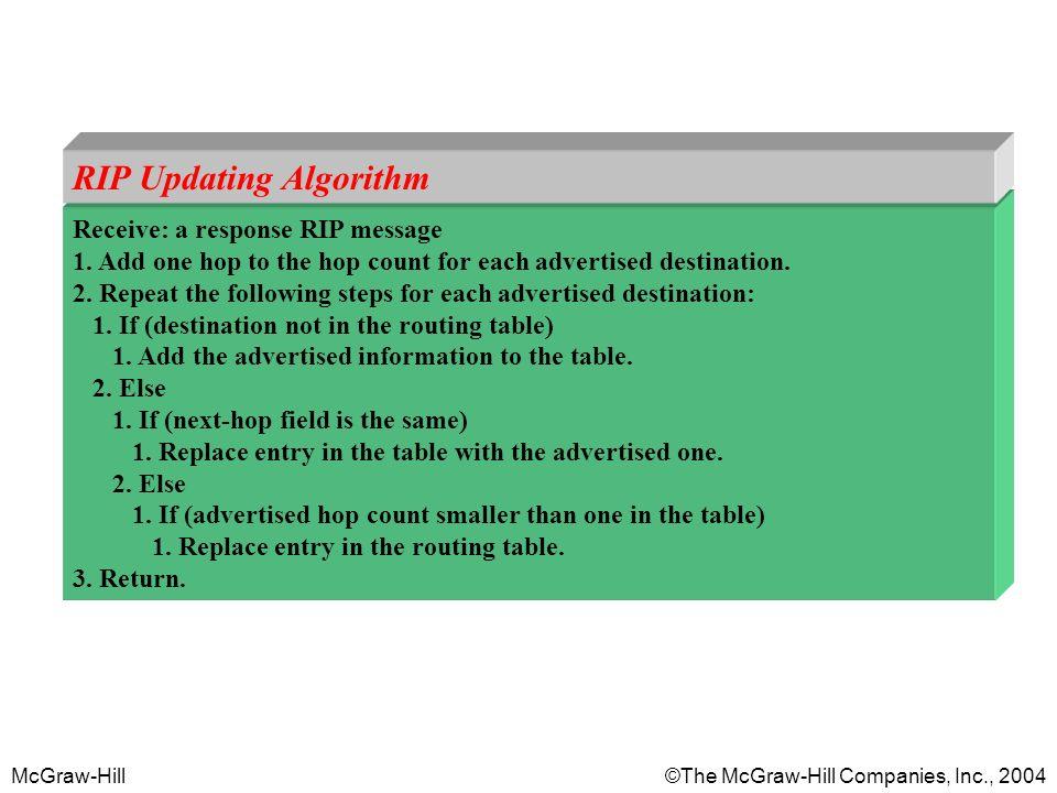 RIP Updating Algorithm