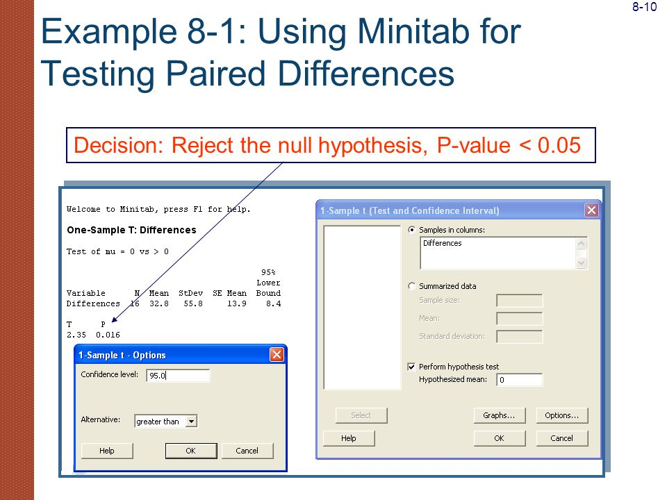 Example 8-1: Using Minitab for Testing Paired Differences