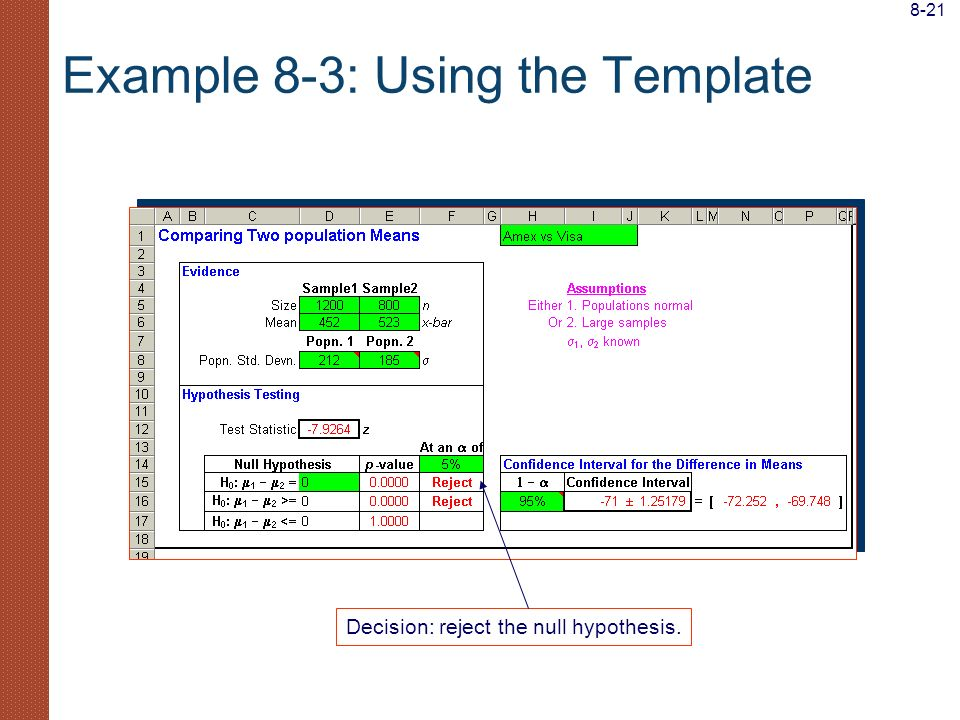Example 8-3: Using the Template