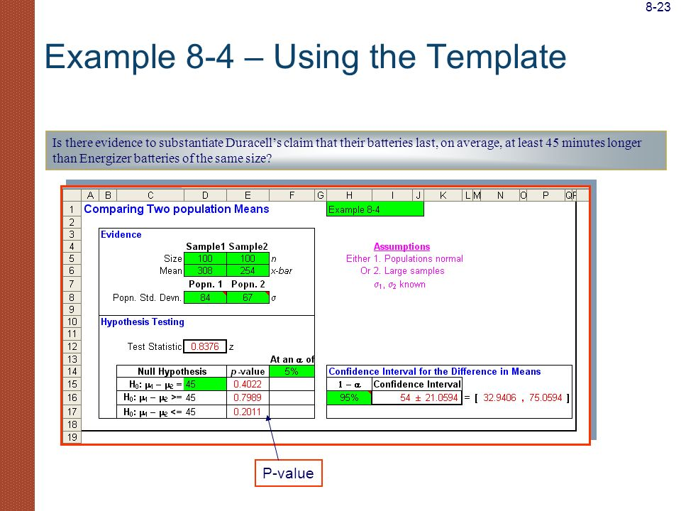 Example 8-4 – Using the Template