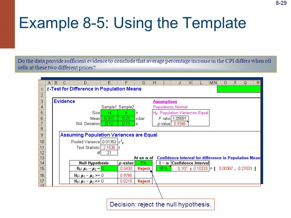 Example 8-5: Using the Template