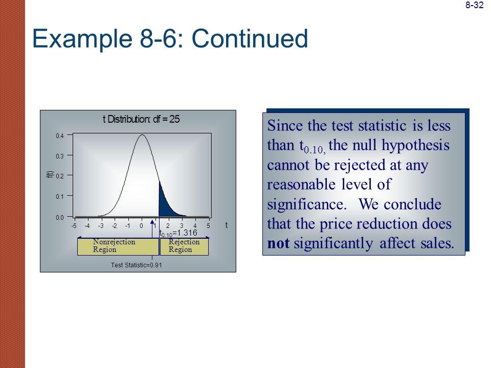 8-32 Example 8-6: Continued. 5. 4. 3. 2. 1. - . t. f. ( ) D. i. s. r. b. u. o. n.