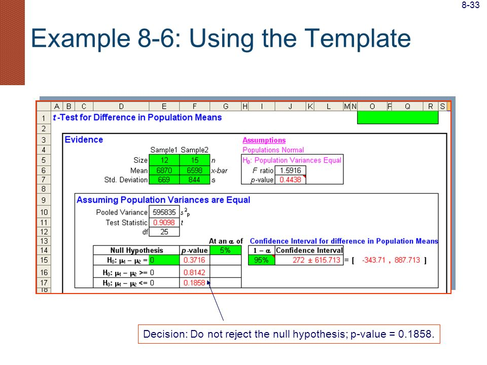 Example 8-6: Using the Template