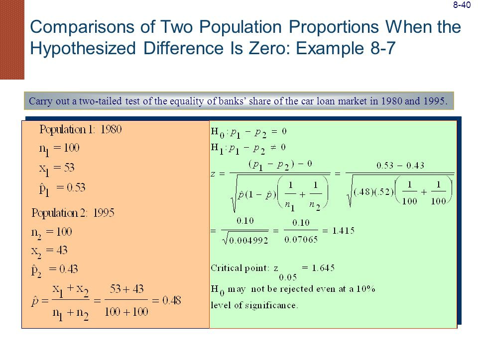 8-40 Comparisons of Two Population Proportions When the Hypothesized Difference Is Zero: Example 8-7.