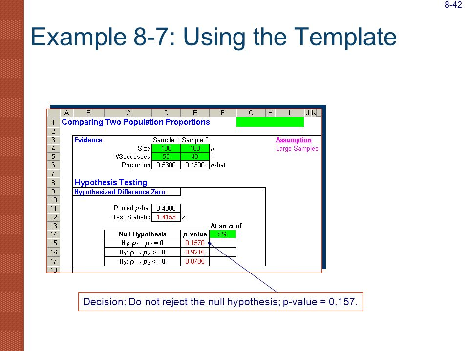 Example 8-7: Using the Template