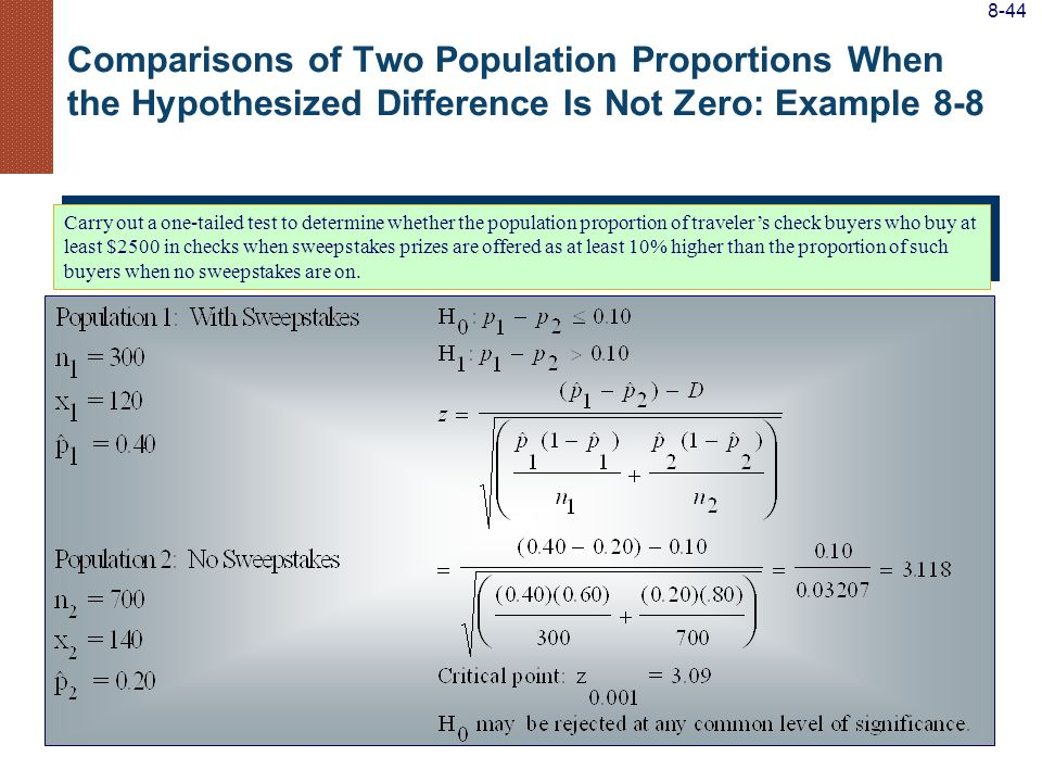8-44 Comparisons of Two Population Proportions When the Hypothesized Difference Is Not Zero: Example 8-8.