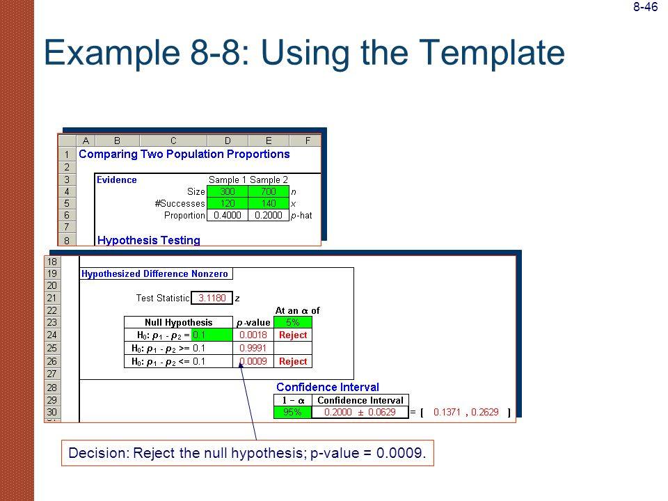 Example 8-8: Using the Template