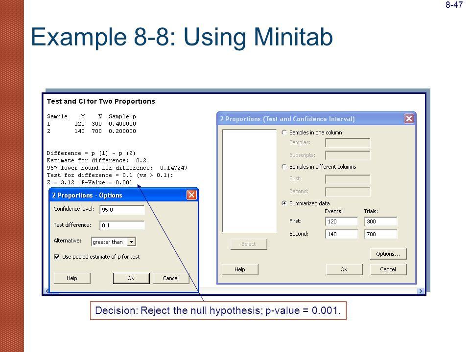 how to use bonetts test minitab