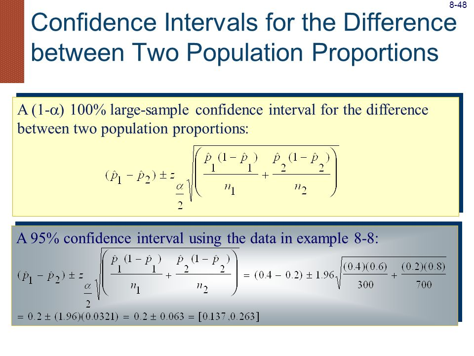 8-48 Confidence Intervals for the Difference between Two Population Proportions.