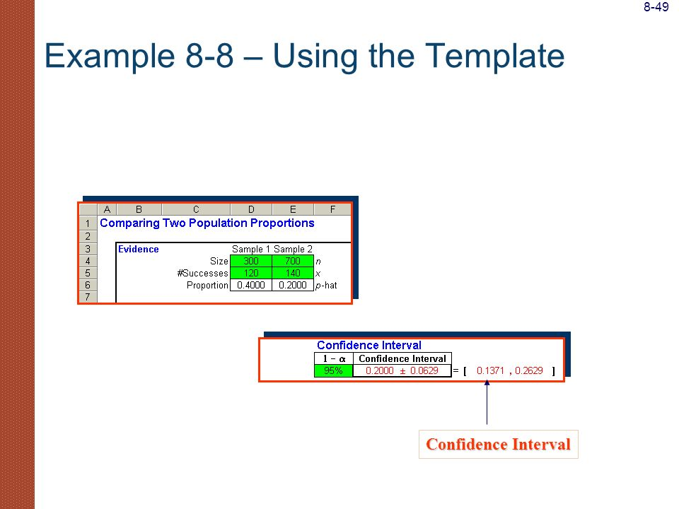 Example 8-8 – Using the Template