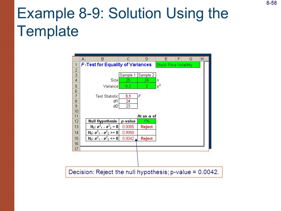 Example 8-9: Solution Using the Template