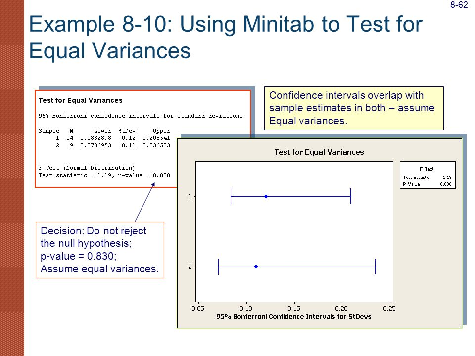 Example 8-10: Using Minitab to Test for Equal Variances