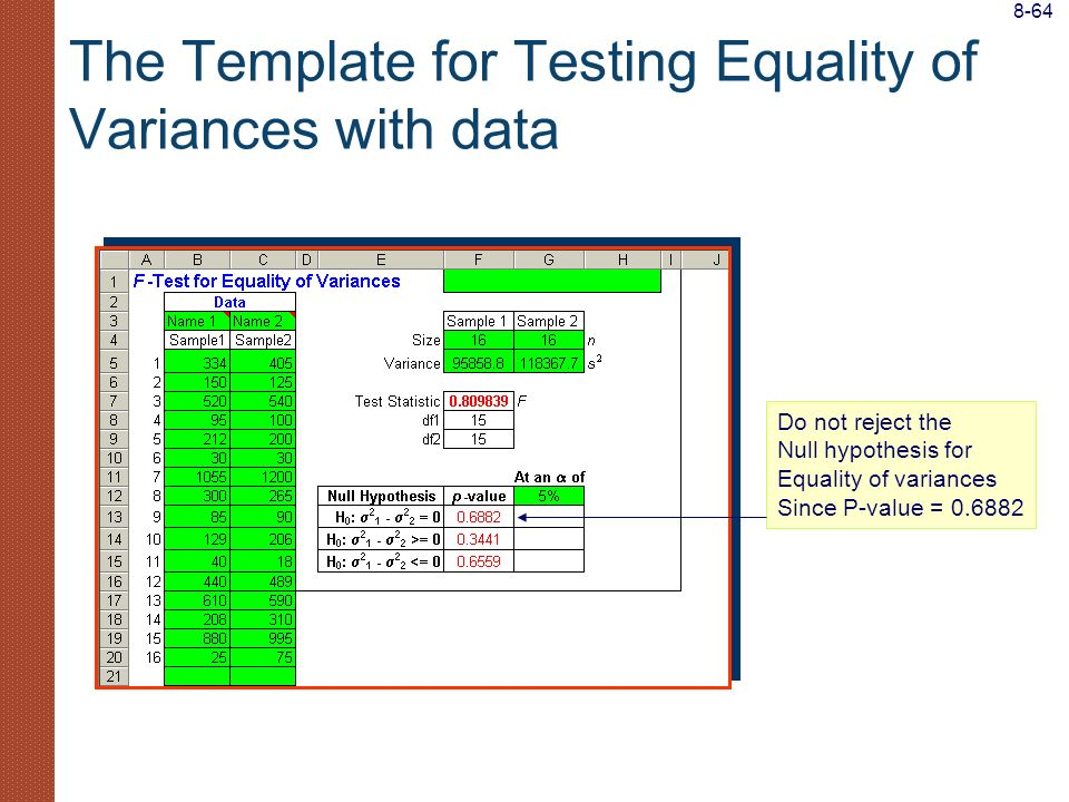 The Template for Testing Equality of Variances with data