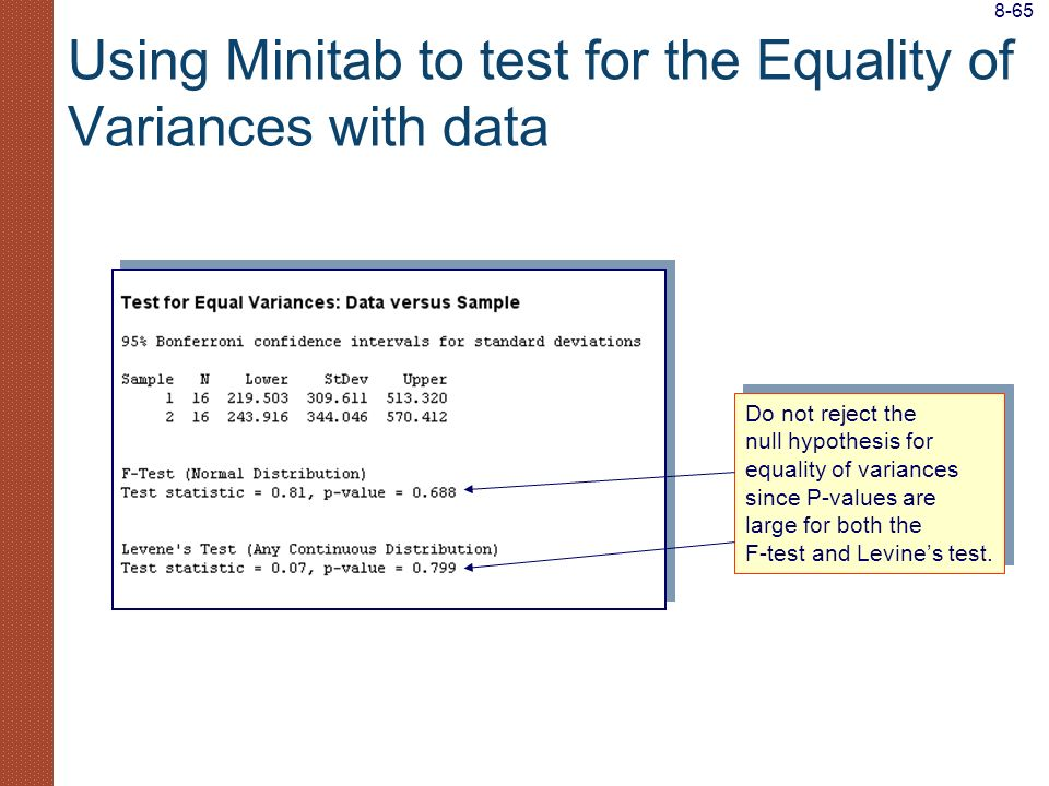 Using Minitab to test for the Equality of Variances with data