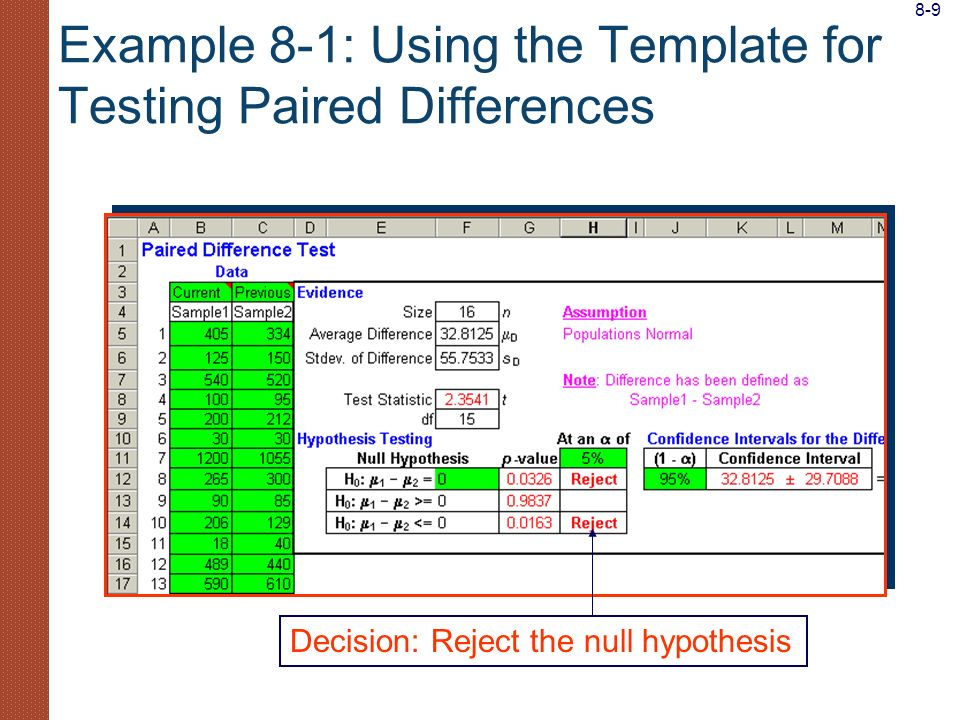 Example 8-1: Using the Template for Testing Paired Differences