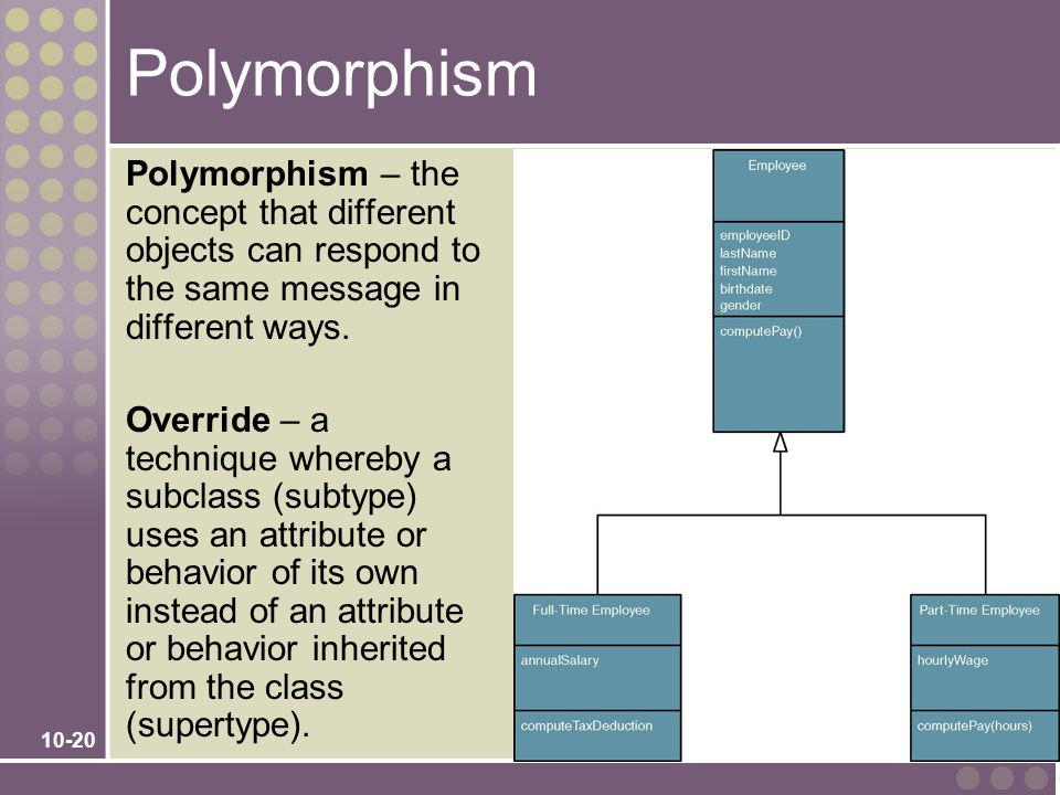 Polymorphism Polymorphism – the concept that different objects can respond to the same message in different ways.